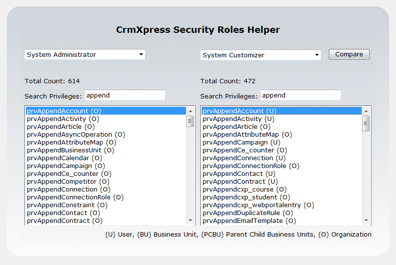 CrmXpress Security Roles Helper - Compared Roles Screen